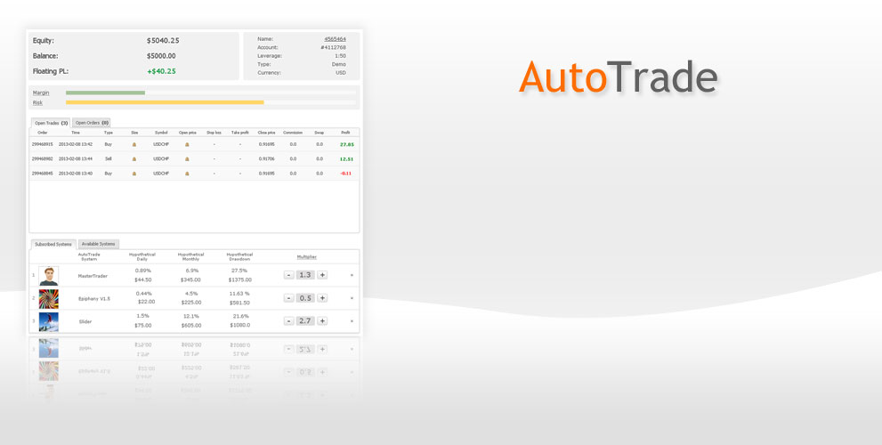 Auto trading forex
