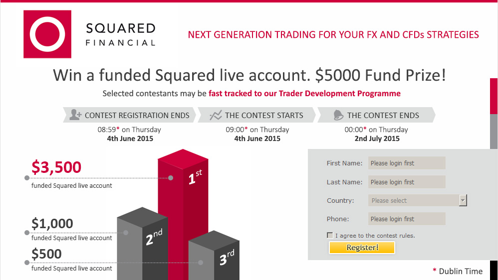 Squared financial forex