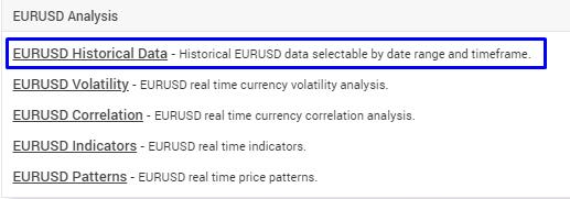 EURUSD Forex History Data